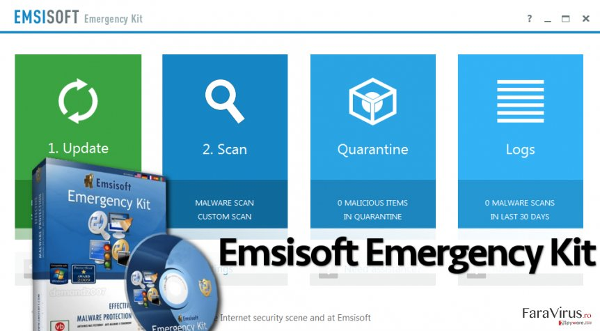 Emsisoft Emergency Kit
