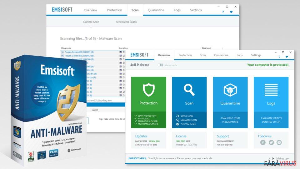 Cel mai bun software anti-malware din 2021