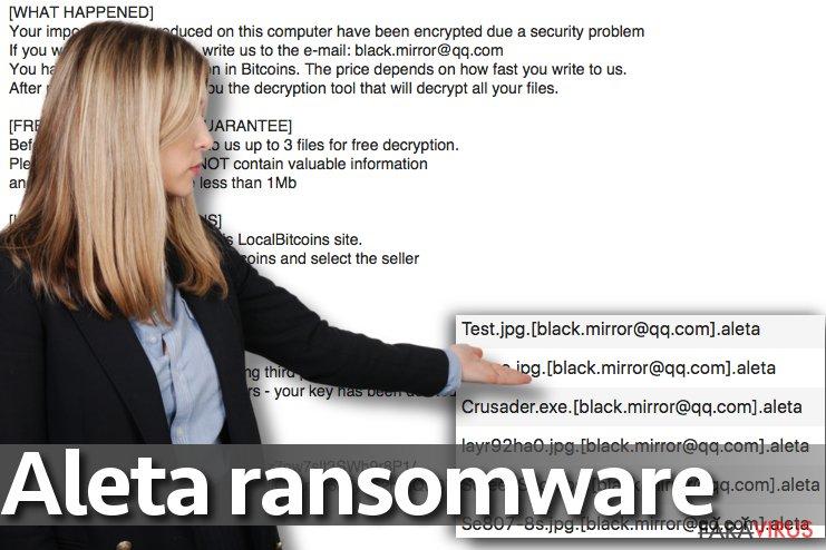 Virusul de tip ransomware Aleta