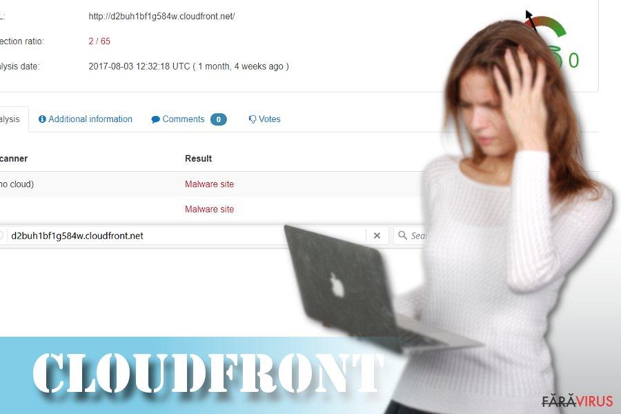 Imaginea analizării lui Cloudfront.net