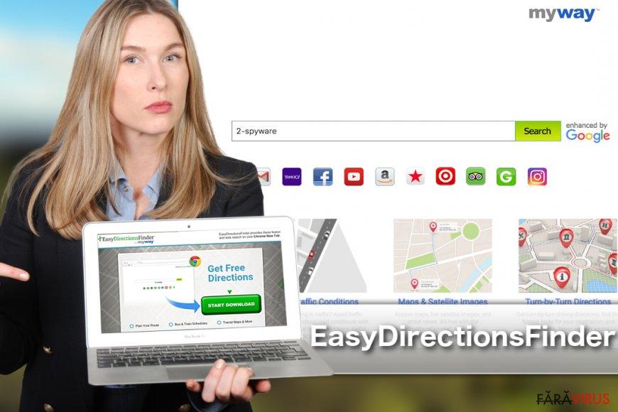 Imaginea barei de unelte EasyDirectionsFinder