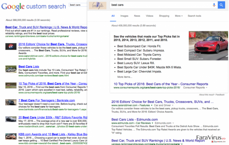 9o0gle.com search results compared with Google.com search results