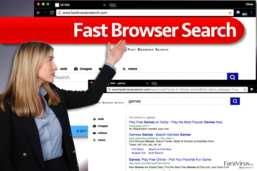 Virusul browser Fast Search