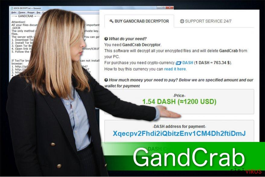 Ilustrarea ransomware-ului GandCrab