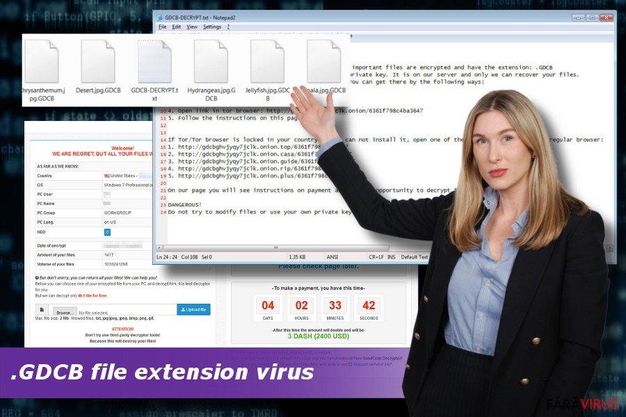 Ransomware-ul cu extensia de fişier GDCB
