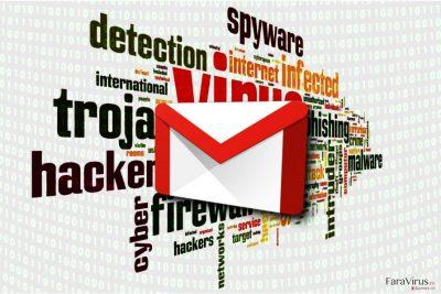 Virusul Gmail