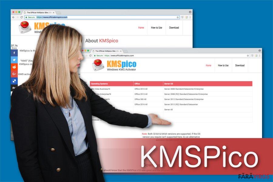 Virusul KMSPico