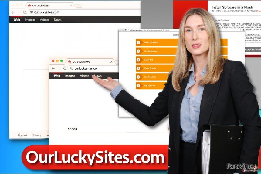 Virusul Ourluckysites.com