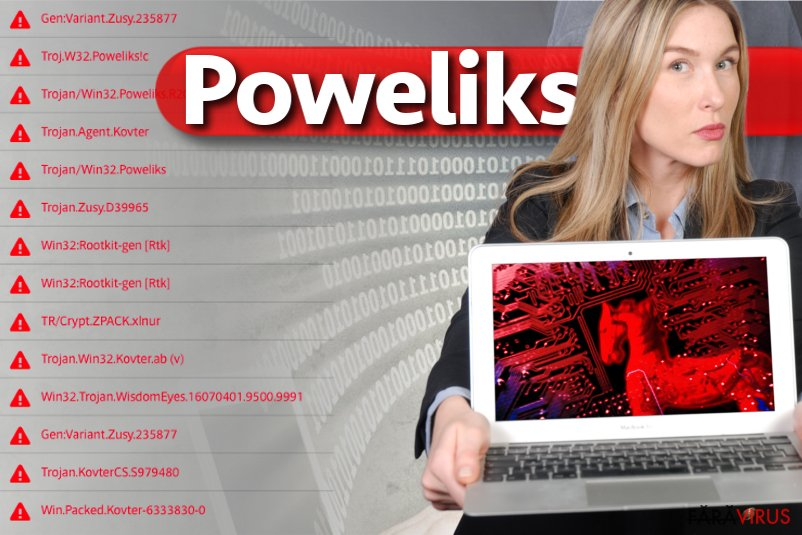 Troianul Poweliks