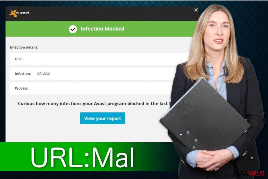 Virusul URL:Mal