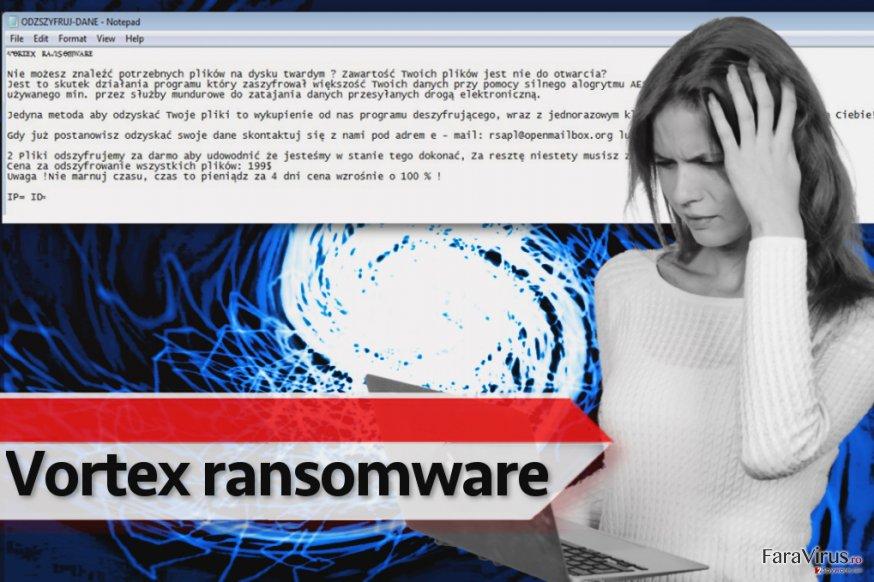 Ransomware-ul Vortex