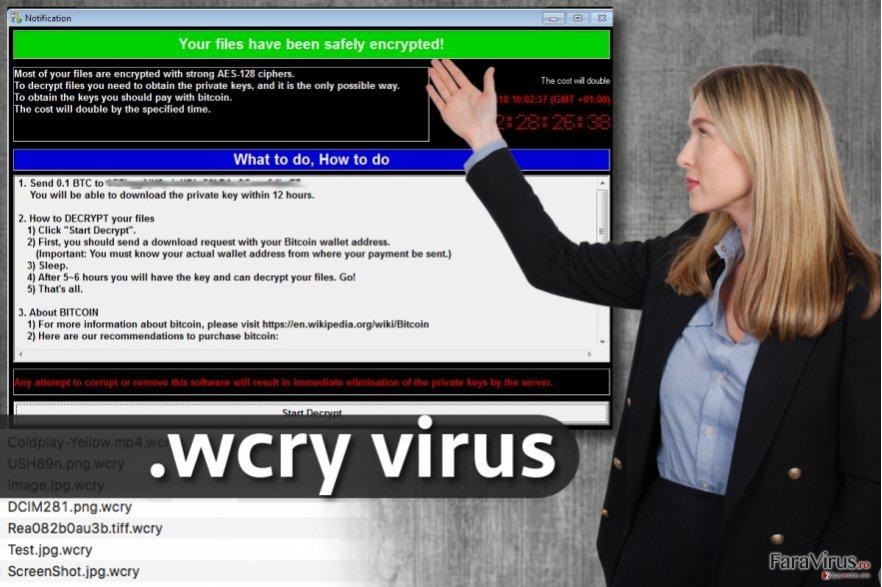 Virusul cu extensia de fişier .wcry