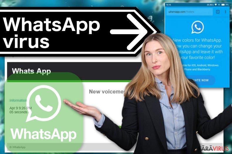 Ilustrarea virusului WhatsApp