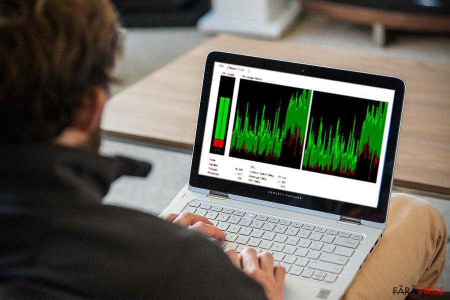 Image ce imită uzul CPU-ului de Win32.CoinMiner